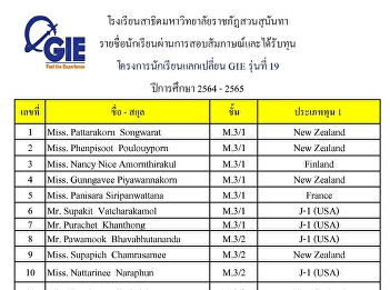 Result of the GIE Exchange Student Interview Examination