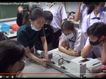 Scientific experiments on concave lenses, convex lenses