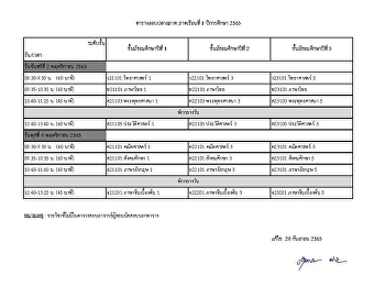 Final Examination Schedule 1st Semester Academic Year 2020
