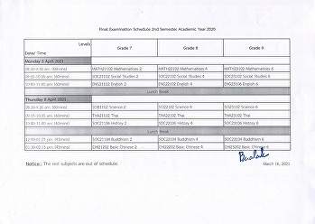 Final Examination Schedule 2nd Semester Academic Year 2020